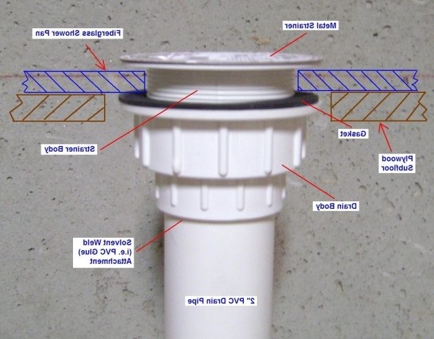 Fascinating Installing A Bathtub Drain Leaky Shower Drain Repair Shower Drain Installation Diagram