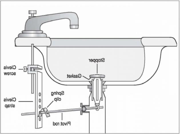 Beautiful Bathtub Drain Diagram Bathtubs Compact Bathtub Drain Assembly Sizes 118 Plumbing Waste
