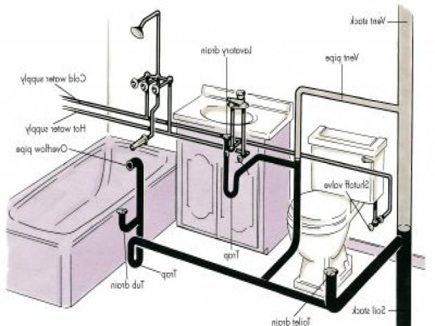Incredible Bathtub Drain Diagram Bathroom Fascinating Bathtub Images 56 Full Image For How