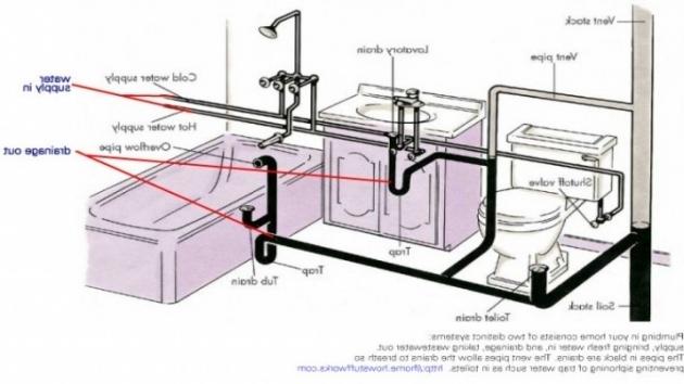 Stylish Bathtub Drain Diagram Tub Drain Diagram Mobroi