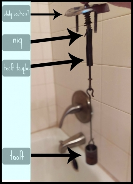 Fascinating Bathtub Trip Lever A Weeks Worth Of Bs How To Fix Your Trip Lever Tub Drain In 5 Minutes